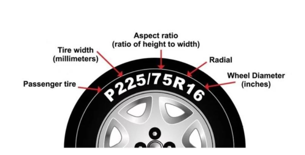 Details of understand tires
